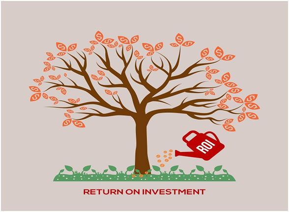 Get Early Returns for Your Investments